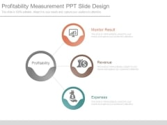 Profitability Measurement Ppt Slide Design