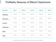 Profitability Measures Of Different Departments Ppt PowerPoint Presentation Infographic Template Images