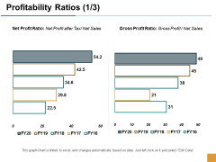 Profitability Ratios Management Business Ppt Powerpoint Presentation Summary Rules