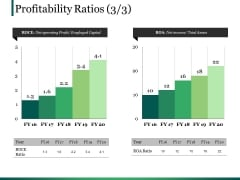 Profitability Ratios Ppt PowerPoint Presentation Model Picture