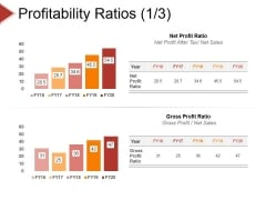 Profitability Ratios Template 1 Ppt PowerPoint Presentation Icon Example File