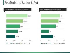 Profitability Ratios Template 1 Ppt PowerPoint Presentation Portfolio Display