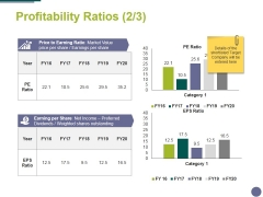 Profitability Ratios Template 2 Ppt PowerPoint Presentation Icon Objects