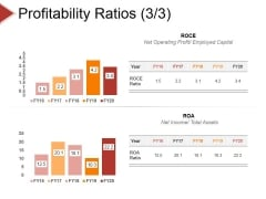 Profitability Ratios Template 2 Ppt PowerPoint Presentation Infographics Layouts