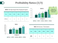 Profitability Ratios Template 3 Ppt PowerPoint Presentation Gallery Slide Portrait