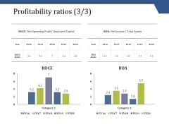 Profitability Ratios Template 3 Ppt PowerPoint Presentation Infographic Template Visual Aids