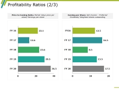 Profitability Ratios Template 3 Ppt PowerPoint Presentation Inspiration Backgrounds