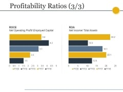 Profitability Ratios Template 3 Ppt PowerPoint Presentation Show Graphics Download