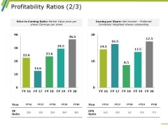 Profitability Ratios Template 4 Ppt PowerPoint Presentation Infographics Rules