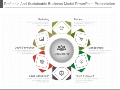 Profitable And Sustainable Business Model Powerpoint Presentation