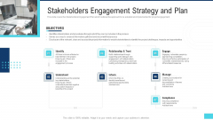 Profitable Initiation Engagement Process Stakeholders Engagement Strategy And Plan Inspiration PDF