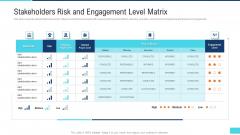 Profitable Initiation Engagement Process Stakeholders Risk And Engagement Level Matrix Sample PDF