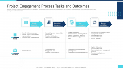 Profitable Initiation Engagement Project Engagement Process Tasks And Outcomes Inspiration PDF