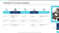 Profitable Initiation Project Engagement Process Evaluation For Success Indicators Ppt Outline Background Image PDF