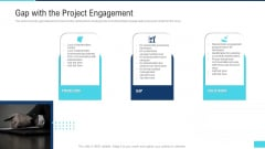 Profitable Initiation Project Engagement Process Gap With The Project Engagement Ppt Visual Aids Summary PDF