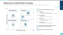 Profitable Initiation Project Engagement Process Mapping The Stakeholders Strategy Mockup PDF