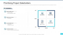 Profitable Initiation Project Engagement Process Prioritising Project Stakeholders Ppt Pictures Outfit PDF