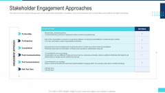 Profitable Initiation Project Engagement Process Stakeholder Engagement Approaches Graphics PDF
