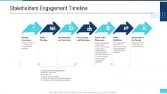 Profitable Initiation Project Engagement Process Stakeholders Engagement Timeline Ppt Infographics Gallery PDF