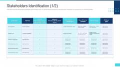 Profitable Initiation Project Engagement Process Stakeholders Identification Cart Portrait PDF