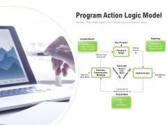 Program Action Logic Model Ppt PowerPoint Presentation File Ideas PDF