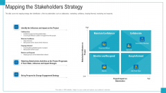 Program And PME Mapping The Stakeholders Strategy Ppt Summary Graphics PDF
