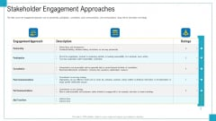 Program And PME Stakeholder Engagement Approaches Ppt Icon Example PDF