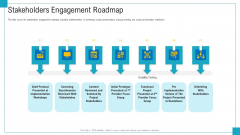 Program And PME Stakeholders Engagement Roadmap Ppt Outline Display PDF
