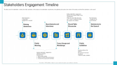 Program And PME Stakeholders Engagement Timeline Ppt Example PDF