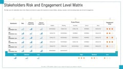 Program And PME Stakeholders Risk And Engagement Level Matrix Ppt File Backgrounds PDF