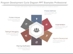 Program Development Cycle Diagram Ppt Examples Professional