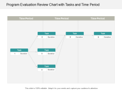 Program Evaluation Review Chart With Tasks And Time Period Ppt Powerpoint Presentation Portfolio Infographic Template
