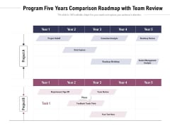 Program Five Years Comparison Roadmap With Team Review Ideas