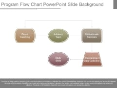 Program Flow Chart Powerpoint Slide Background