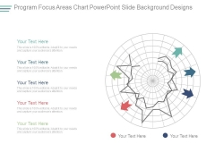 Program Focus Areas Chart Powerpoint Slide Background Designs