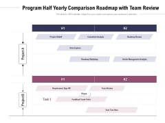 Program Half Yearly Comparison Roadmap With Team Review Microsoft