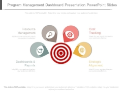 Program Management Dashboard Presentation Powerpoint Slides