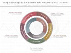 Program Management Framework Ppt Powerpoint Slide Graphics