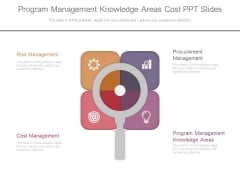 Program Management Knowledge Areas Cost Ppt Slides