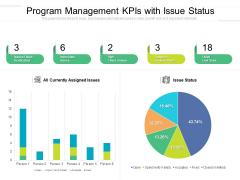 Program Management Kpis With Issue Status Ppt PowerPoint Presentation File Master Slide PDF