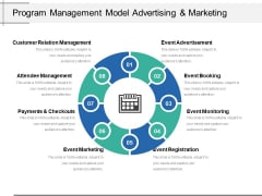 Program Management Model Advertising And Marketing Ppt PowerPoint Presentation Styles Templates