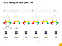 Program Presentation Crisis Management Dashboard Ppt Portfolio Influencers PDF