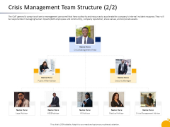 Program Presentation Crisis Management Team Structure Manager Ppt Gallery Visual Aids PDF