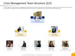 Program Presentation Crisis Management Team Structure Manager Ppt Gallery Visual Aids PDF