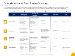 Program Presentation Crisis Management Team Training Schedule Elements PDF
