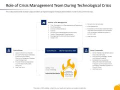 Program Presentation Role Of Crisis Management Team During Technological Crisis Information PDF