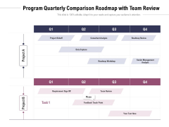 Program Quarterly Comparison Roadmap With Team Review Microsoft