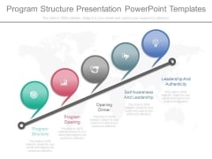 Program Structure Presentation Powerpoint Templates
