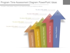 Program Time Assessment Diagram Powerpoint Ideas