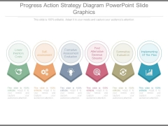 Progress Action Strategy Diagram Powerpoint Slide Graphics